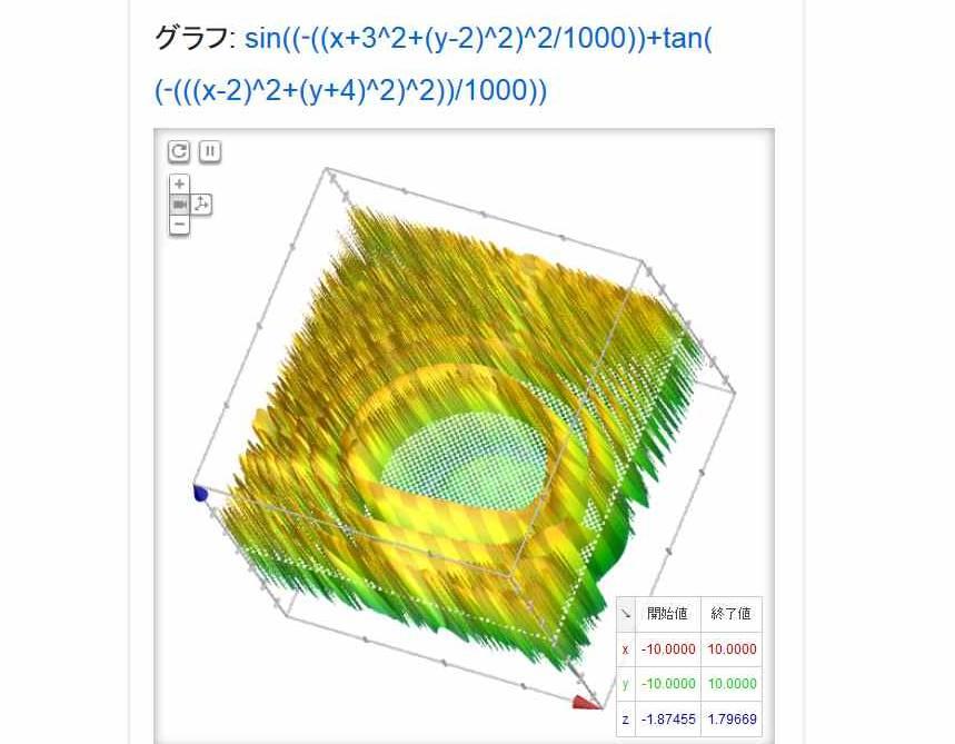 GoogleでMathematicaのようなグラフを描画してみる